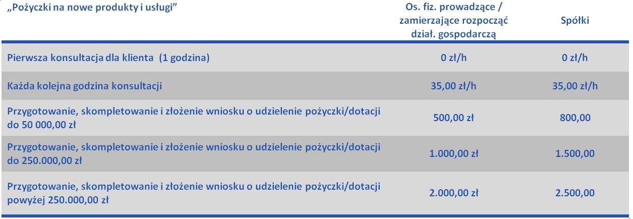 2020-07-07 tabela cennik NPiU.jpeg